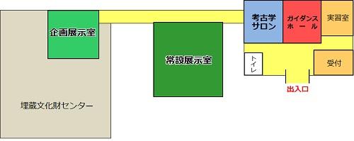 長者ヶ原考古館 フロアMAP
