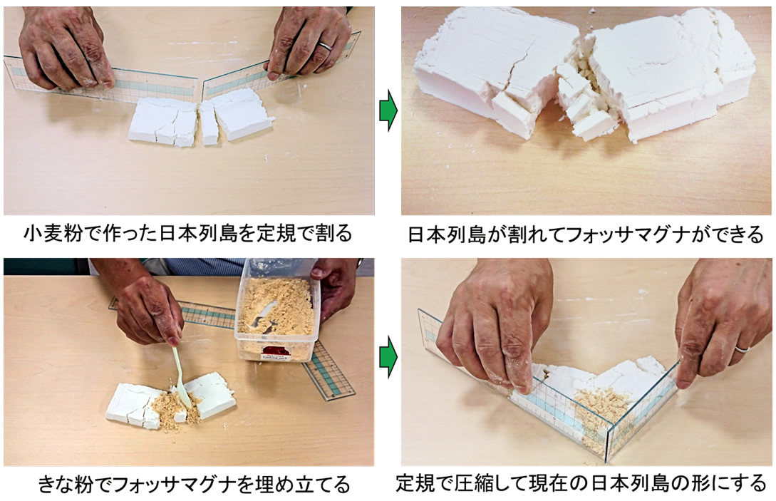 日本列島の形成実験
